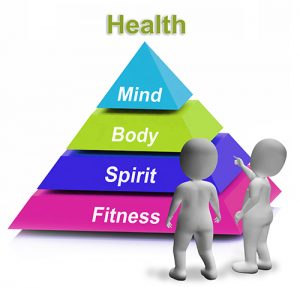 Mind Body Spirit Fitness - Orchid Health